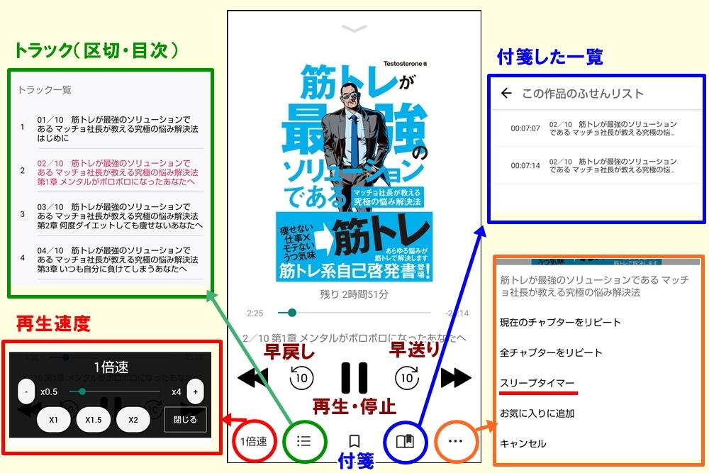 オーディオブック聴き放題プランのアプリ