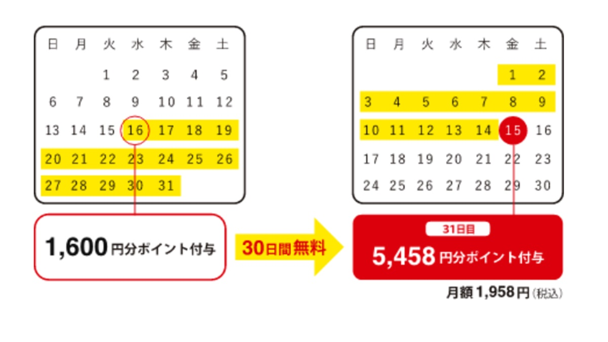 新作映画の動画配信サービス「music.jp」無料体験の注意点