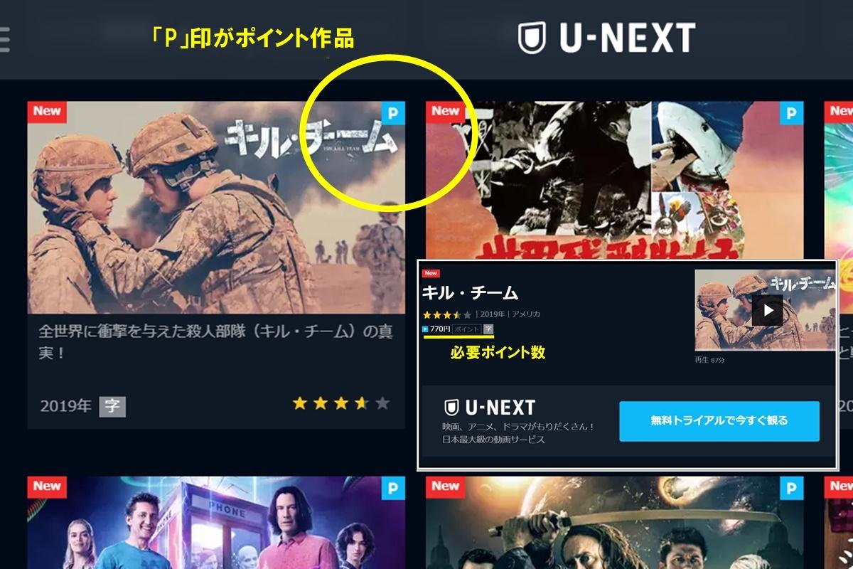 U-NEXT(ユーネクスト)」の無料トライアル(お試し)の注意点