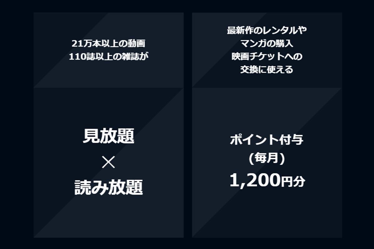 U-NEXT(ユーネクスト)ポイントの獲得方法(貯め方)
